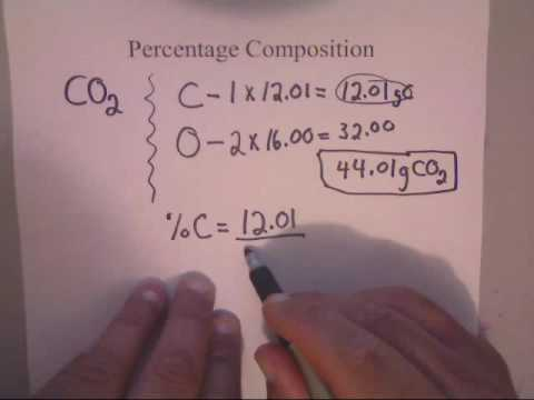 how to determine a percentage