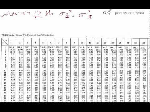 רועי עידן - זהו קטע קצר להתרשמות בקורס אקונומטריקה. להורדת שני שיעורים מלאים חינם באקונומטריקה, היכנסו לאתר: www.Roy-Idan.co.il סטודנטים לכלכלה, להורדת...