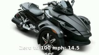 8. 2008 BRP Can-Am Spyder Roadster - Details