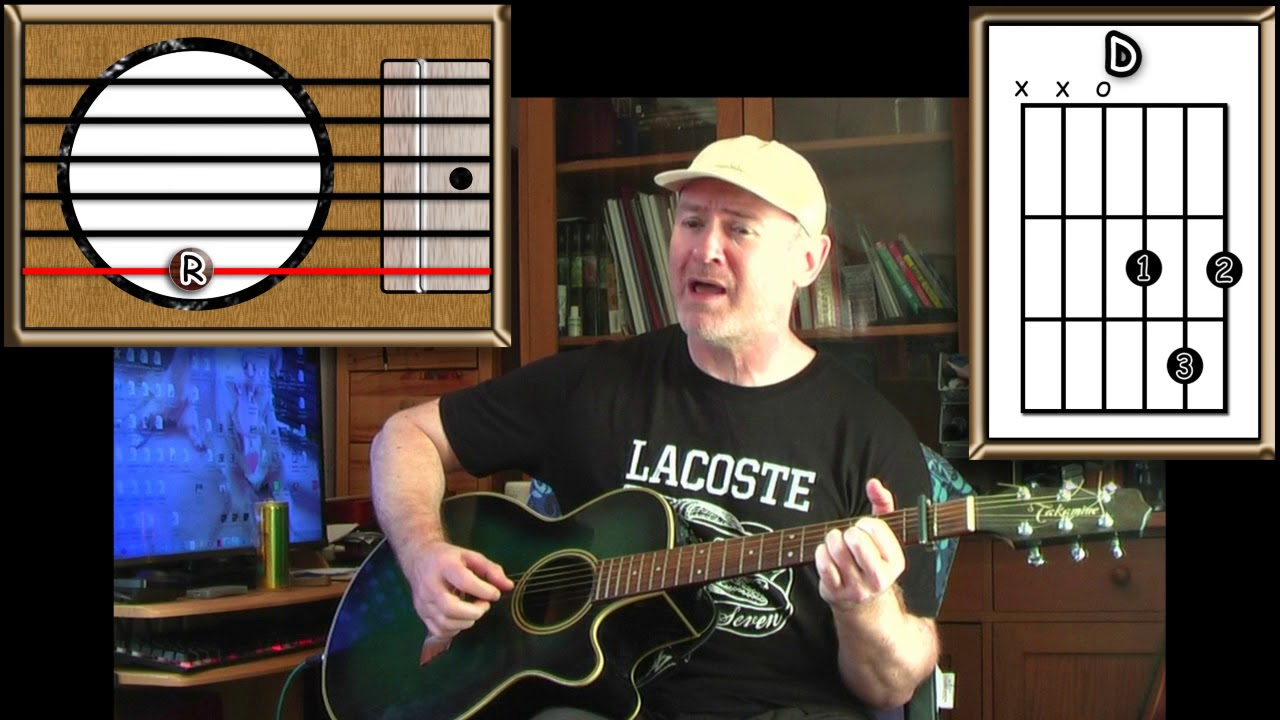 Just When I Needed You Most – Randy Vanwarmer – Acoustic Guitar Lesson (easy-ish)