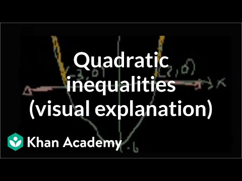 Quadratic Inequalities Graphical Approach Video Khan Academy