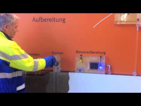 Industrielle Werke Basel