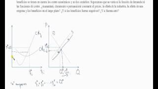 Umh1262 2012-13 Lec008 EJERCICIO 10 Tema 6 Competencia Perfecta