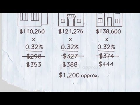 How Your Property Tax is Calculated
