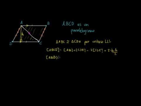 Demostración del área de un paralelogramo (video) | Khan Academy