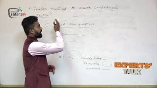 Fastest Method To Answer Comprehension By AAYUSH SRIVASTAV