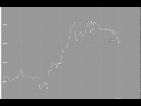 1月5日の桑野式バイナリーオプションエントリーポイント必勝法攻略動画