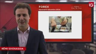 EUR/USD - Bourse - EUR/USD, tendance baissière de retour - IG 09.12.2016