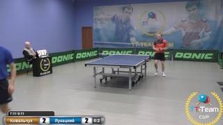 Ковальчук Н. vs Лукацкий А.