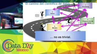 Una demostración del poder de Pentaho para resolver un ciclo analítico completo del científico de datos, utilizando Weka y R.