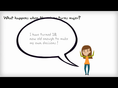 How can minors invest in mutual funds?