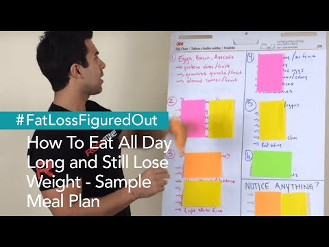 How To Eat All Day Long and Still Lose Weight – Sample Meal Plan