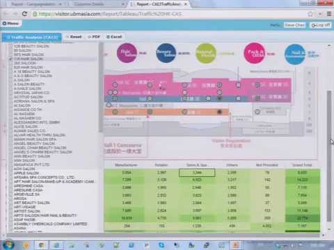 Why We Can't Do Business without Tableau: Visualization at the Heart of Business Apps at UBM Asia