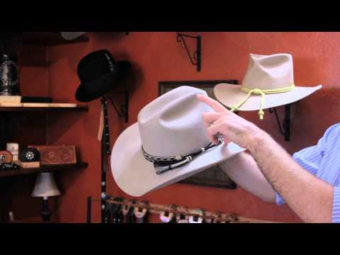 Parts of a Stetson Hat : Styling With Hats