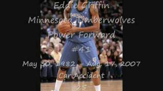 Basketball Players That Have Died During Their Careers