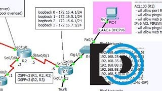 CCNA2 Practice Final, Packet Tracer 6 - Part 6