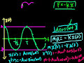 Introducton to Harmonic Motion Part 2 (Calculus) Video Tutorial