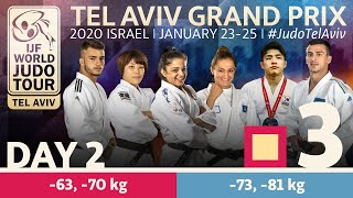 Judo Grand-Prix Tel Aviv 2020 - Day 2:  Elimination Tatami 3