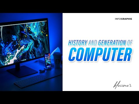 History and Generation of Computers
