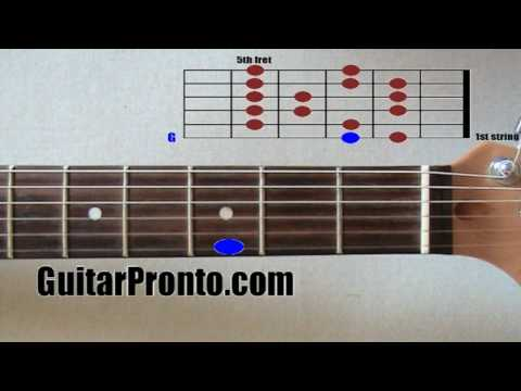Beginner guitar scales – The major scale