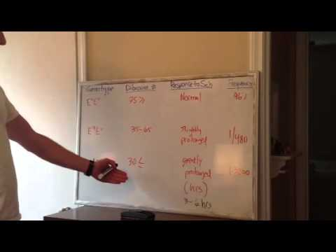 Neophyte SRNA talks