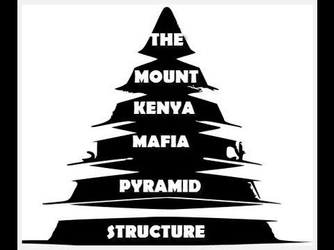 Image result for mt kenya mafia