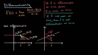 Getting an intuition for the relationship between differentiability and continuity.
