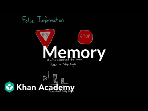 Memory Reconstruction Source Monitoring And Emotional Memories