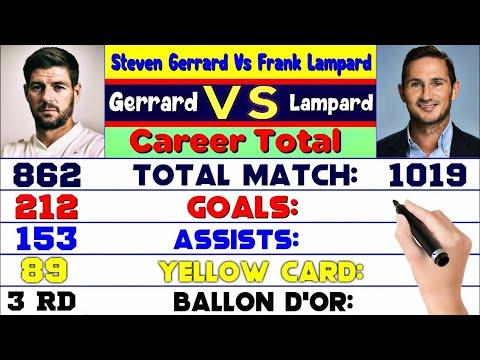Steven Gerrard Vs Frank Lampard Career Compared ⚽ Match, Goals, Assists, Cards, Trophies & More Info
