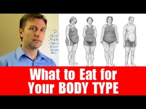 The Body Type Diets – What to Eat for Each Type