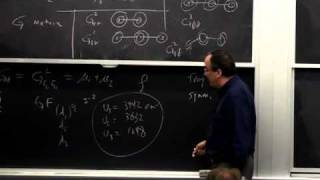 Lec 28 | MIT 5.80 Small-Molecule Spectroscopy And Dynamics, Fall 2008