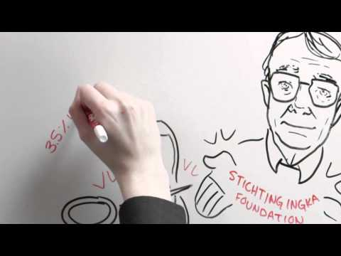 Non Profit - View full post: http://www.onlinemba.com/blog/video-why-is-ikea-a-non-profit IKEA has a little known secret: the company is a non-profit. Ingvar Kamprad the ...