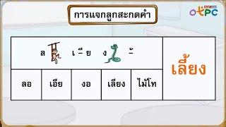 สื่อการเรียนการสอน ทบทวนการแจกลูกสะกดคำ ป.1 ภาษาไทย