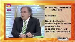 İbrahim Saraçoğlu ile Ruh ve Beden Sağlığı - 26.04.2015 - TRT DİYANET