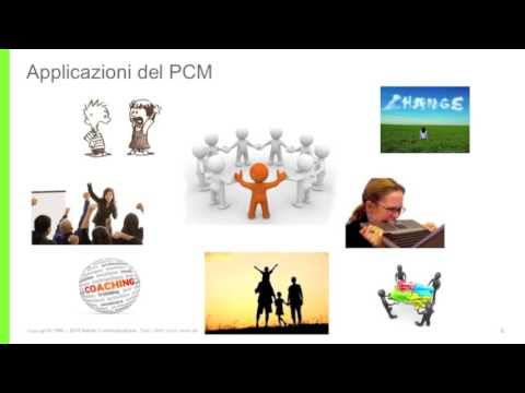 Introduzione al Process Communication e a Process Communication Italia