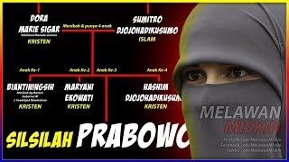 Video SILSILAH KELUARGA PRABOWO MP3, 3GP, MP4, WEBM, AVI, FLV April 2019