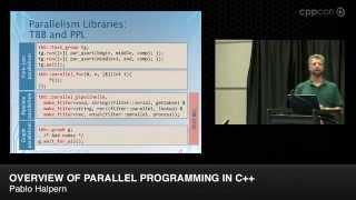 "CppCon 2014: Pablo Halpern ""Overview of Parallel Programming in C++"""