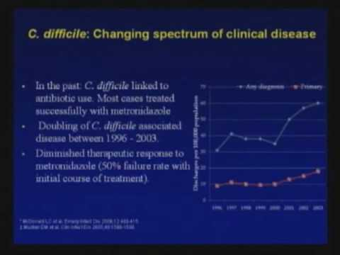Clostridium difficile infection in IBD (Part 1)
