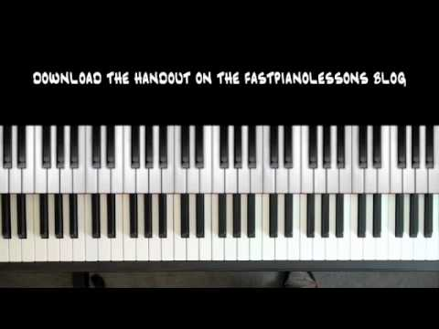 Easy Blues Piano Lessons – 12 Bar Blues in C – 8th Note Boogie – Chords and Boogie Basslines