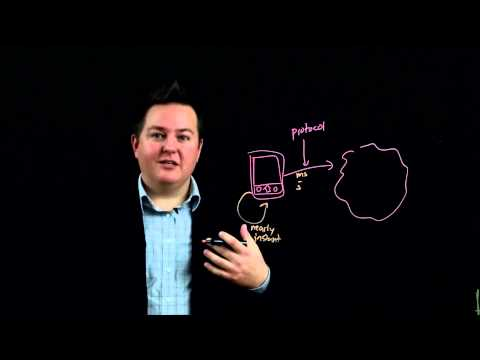 Section 1 Module 1 Part 2: What are Communication Protocols? (4:14)