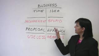 Complaining and Disagreeing Politely and Effectively, Business English