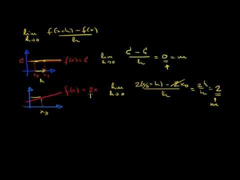 Matematicas. Aprender a Derivar 3/12. Funciones Básicas. Las derivadas de Mistercinco