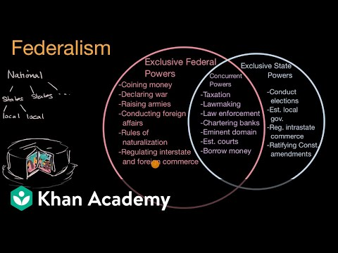Federalism In The United States Video Khan Academy