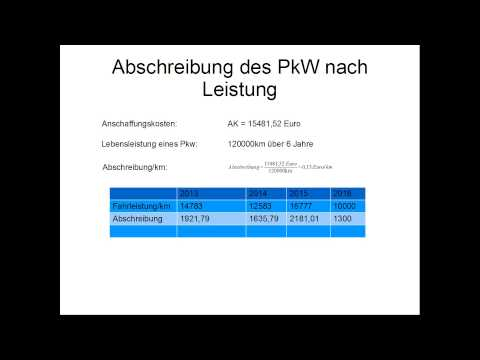arithmetisch degressive abschreibung}