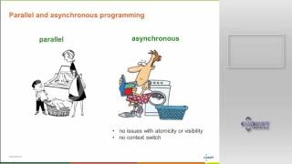 Асинхронное программирование в Java 8: видео доклада