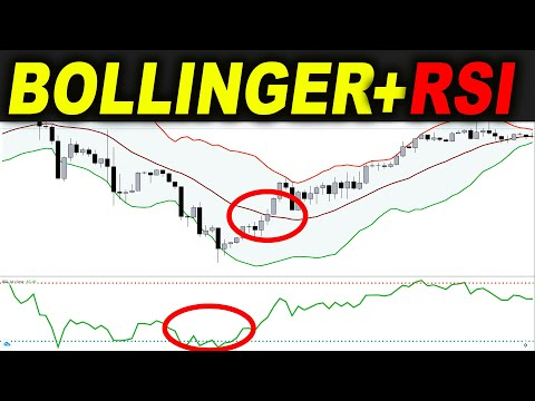 Bollinger Bands + RSI Trading Strategy tested 100 TIMES - Will this make PROFIT for you?