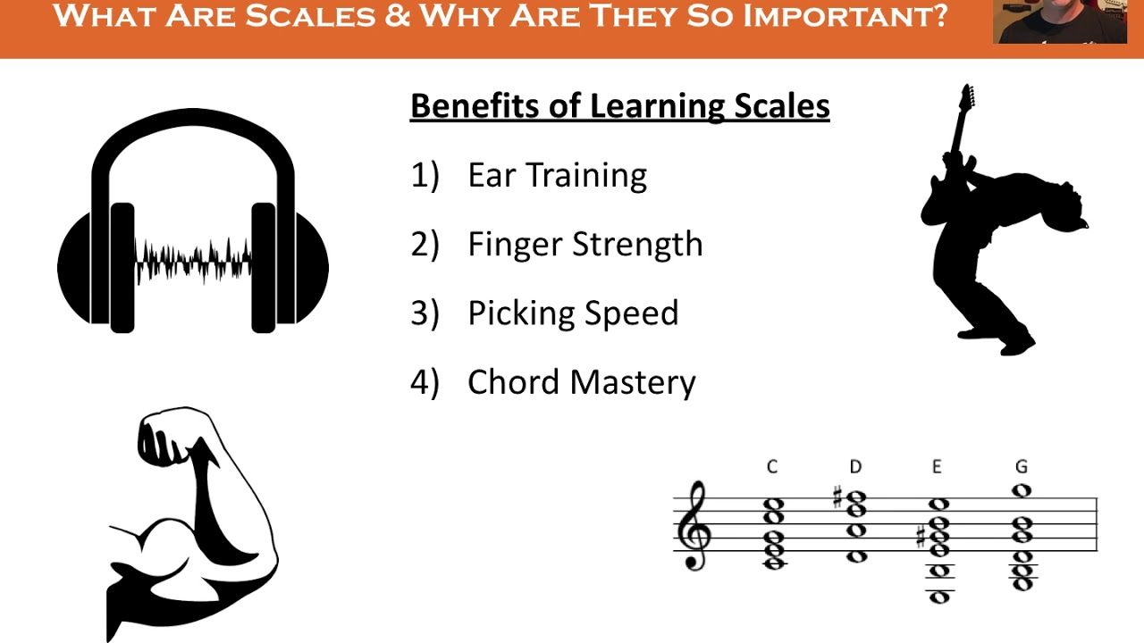 Learn Guitar Scales – Major, Minor, Pentatonic, Blues