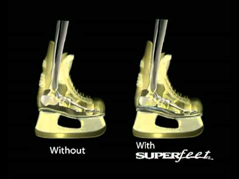 Superfeet Insoles Demo for Foot Pain Relief @ TheInsoleStore.com