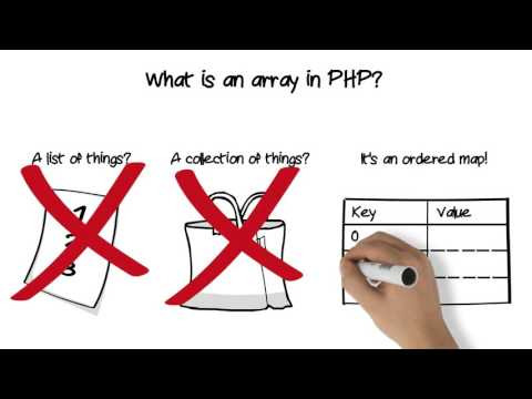 Video Introduction to PHP Arrays download in MP3, 3GP, MP4, WEBM, AVI, FLV January 2017