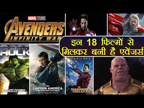 Avengers Infinity War: Complete List Of All Marvel's Movies; Thanos | Thor | Iron Man | FilmiBeat